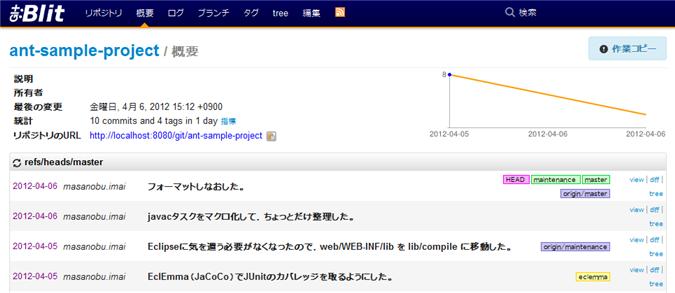 f:id:masanobuimai:20120416133629p:image