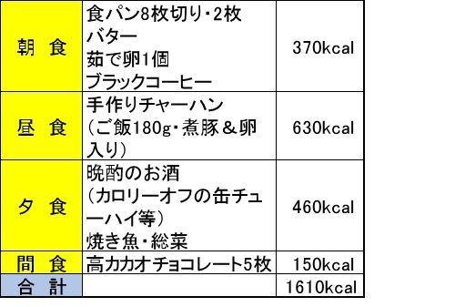 f:id:masanodiet:20200214082132j:plain
