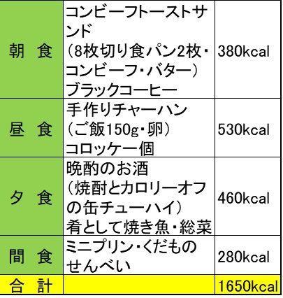 f:id:masanodiet:20200330051107j:plain