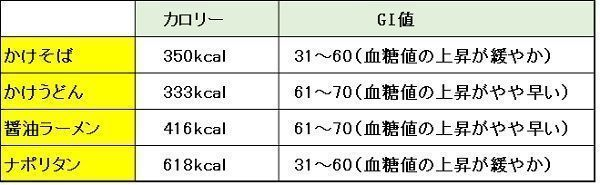 f:id:masanodiet:20201001155444j:plain