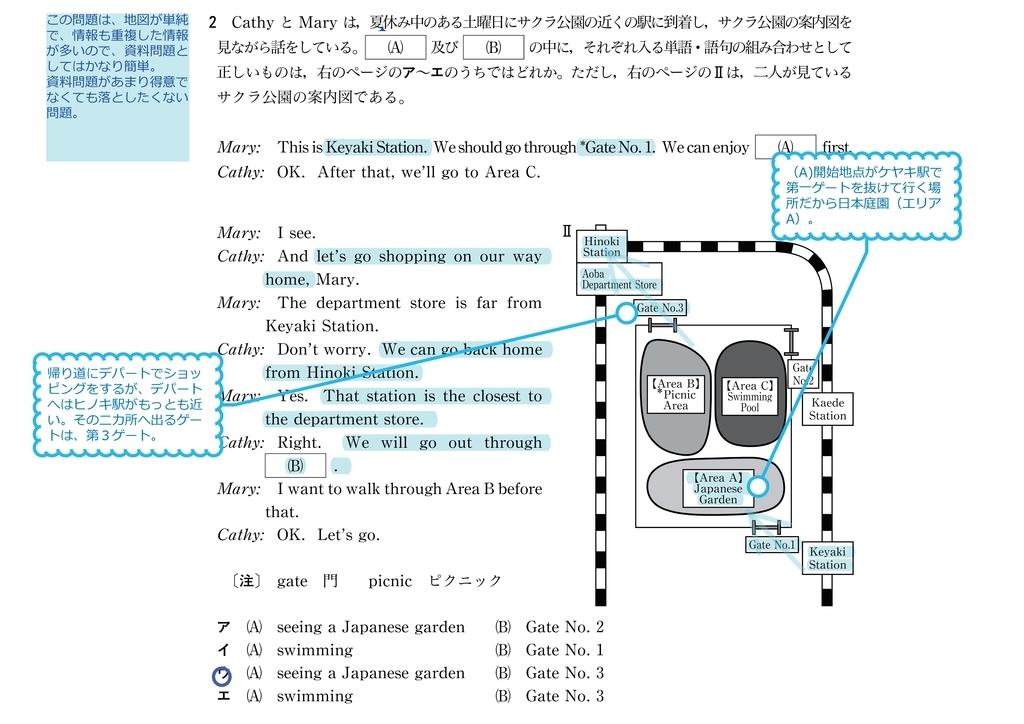 """都立入試・英語2018年大問2-2地図付会話文の解説"""">"""