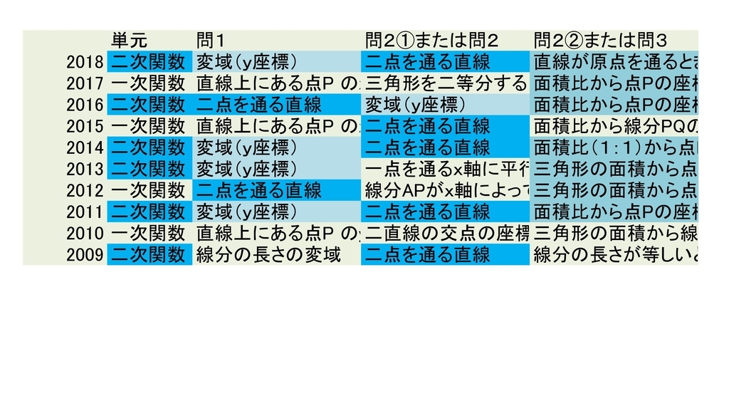 f:id:masanohi:20181105122446j:plain
