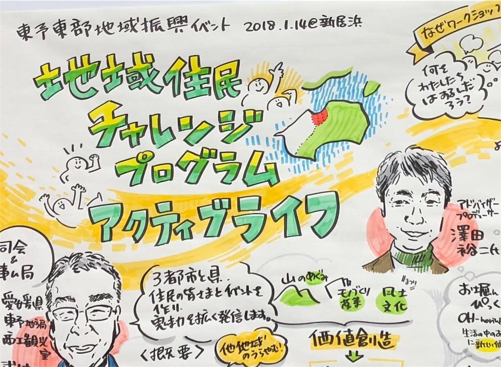 f:id:masanori-kato1972:20180114182055j:image