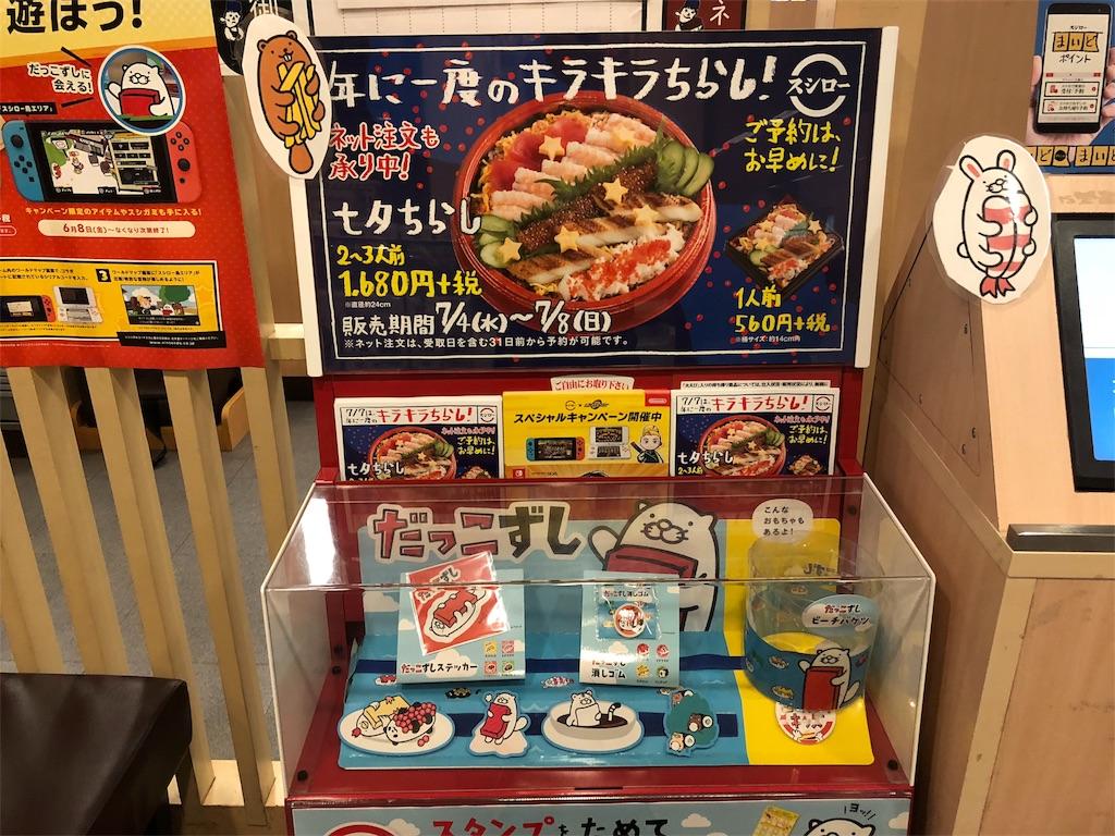 f:id:masanori-kato1972:20180620210743j:image