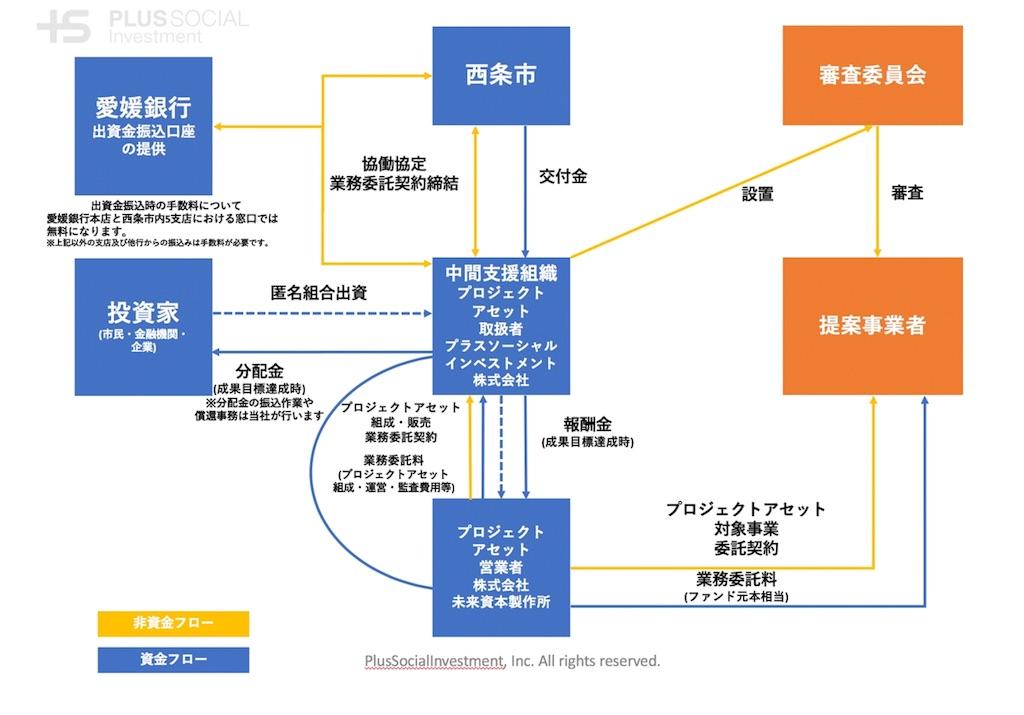 f:id:masanori-kato1972:20180713201800j:image