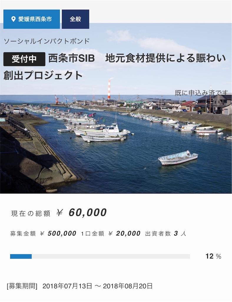 f:id:masanori-kato1972:20180714094000j:image