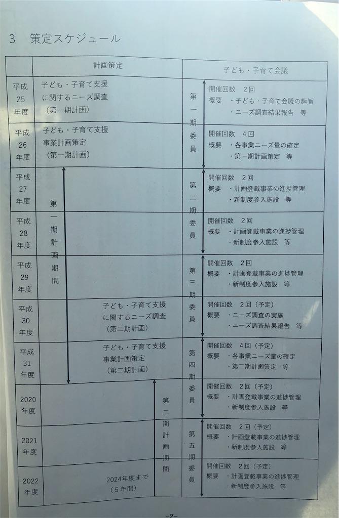 f:id:masanori-kato1972:20181026111847j:image