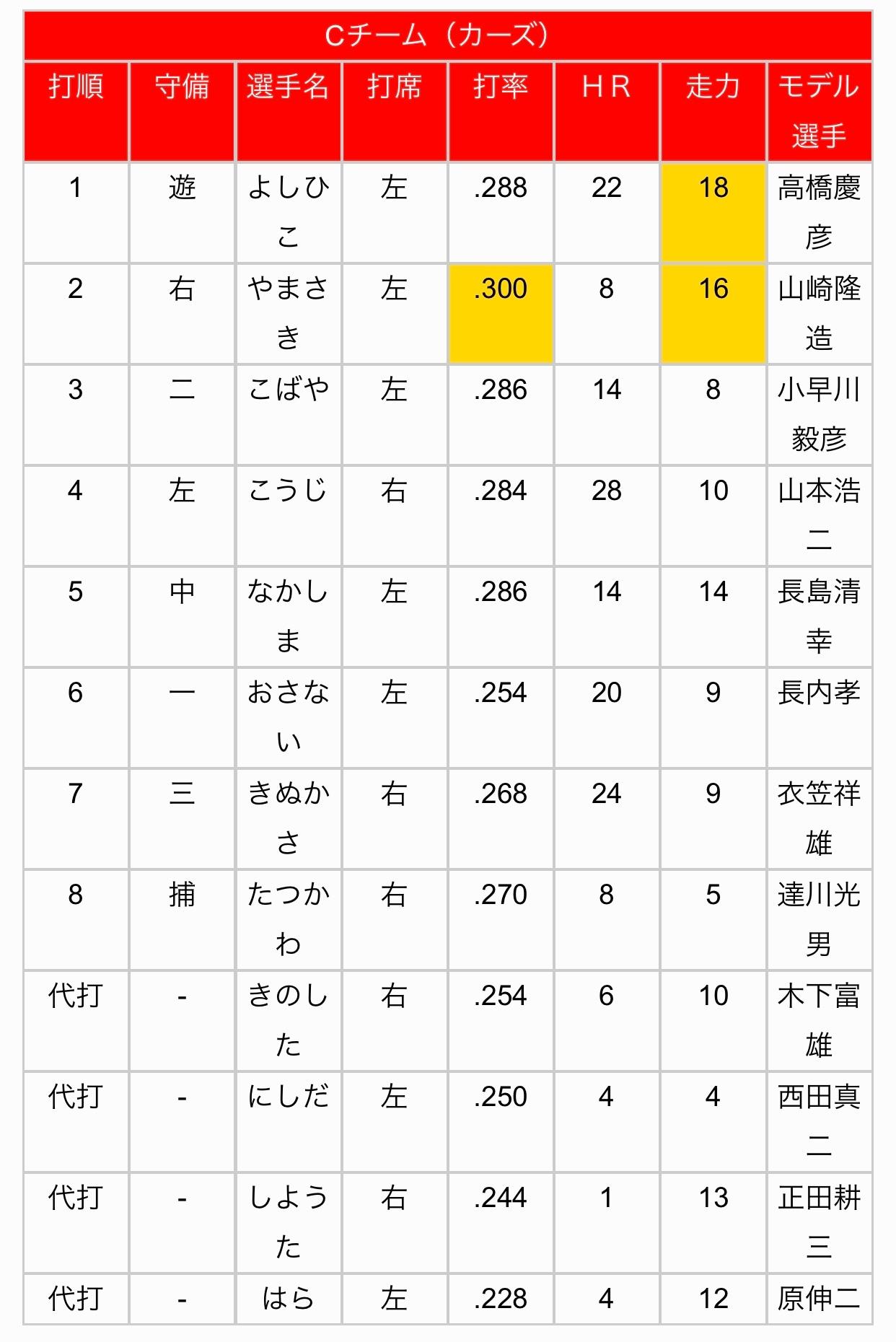 f:id:masanori-kato1972:20190824211237j:image