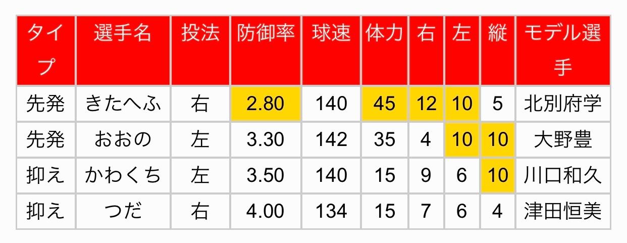 f:id:masanori-kato1972:20190824211252j:image