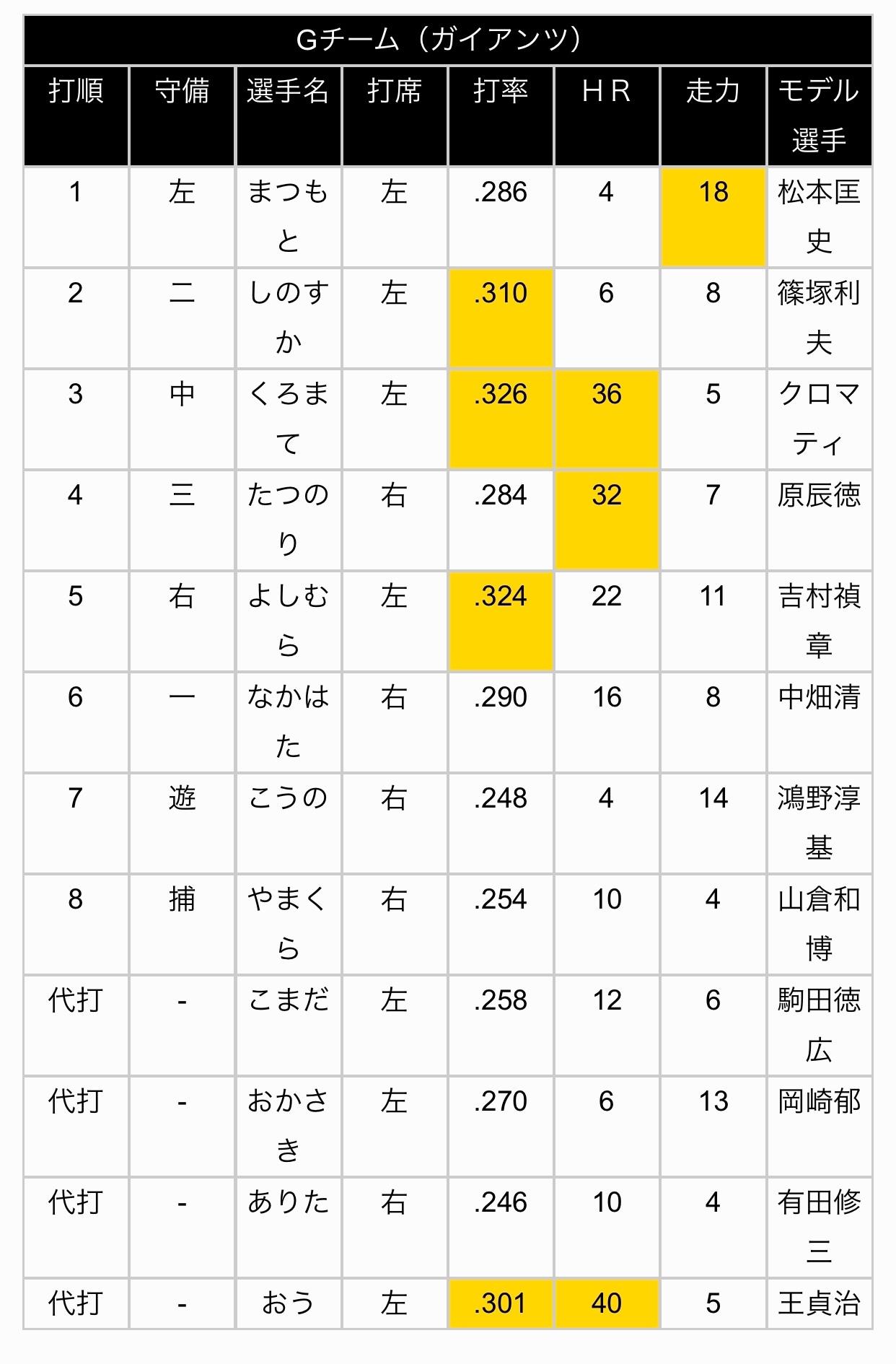 f:id:masanori-kato1972:20190824211634j:image