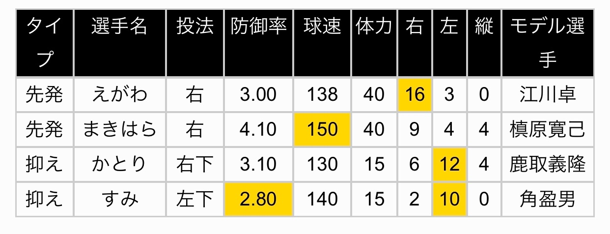 f:id:masanori-kato1972:20190824211638j:image