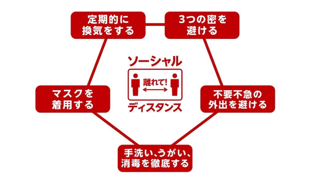 f:id:masanori-kato1972:20200410193043j:image