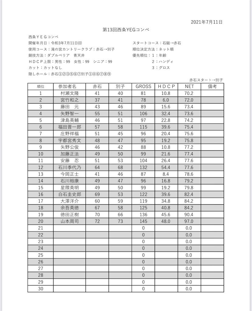 f:id:masanori-kato1972:20210721104403j:image