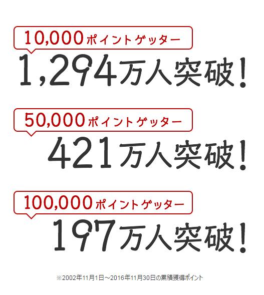 f:id:masanori1989:20161209132228p:plain