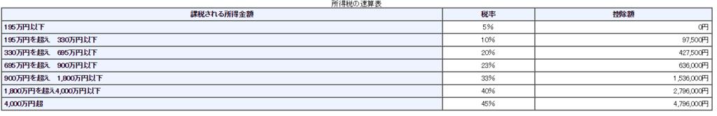 f:id:masanori1989:20170128184706p:plain