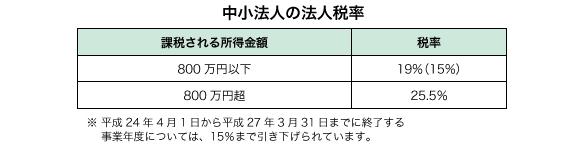 f:id:masanori1989:20170128185113j:plain