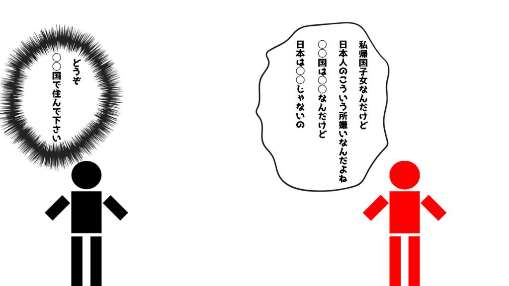 f:id:masanori1989:20170509221206j:plain