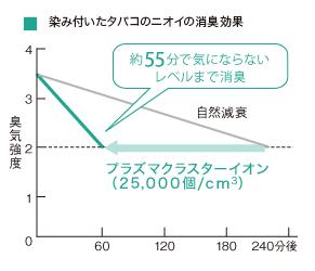 f:id:masanori1989:20170624145929p:plain