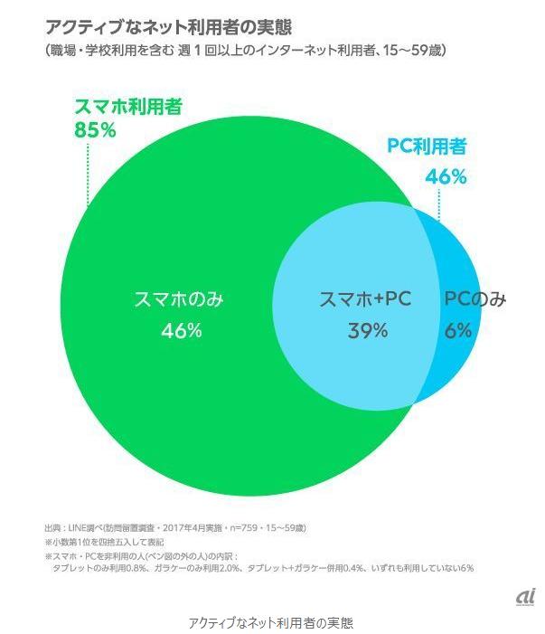 f:id:masanori1989:20170726220630p:plain