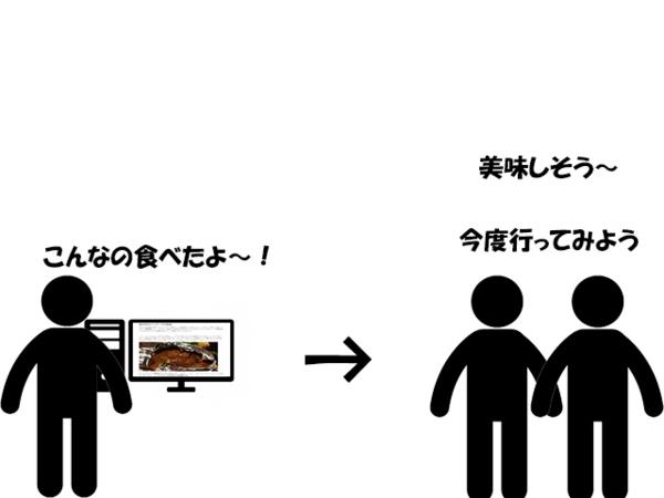f:id:masanori1989:20171112210623j:plain