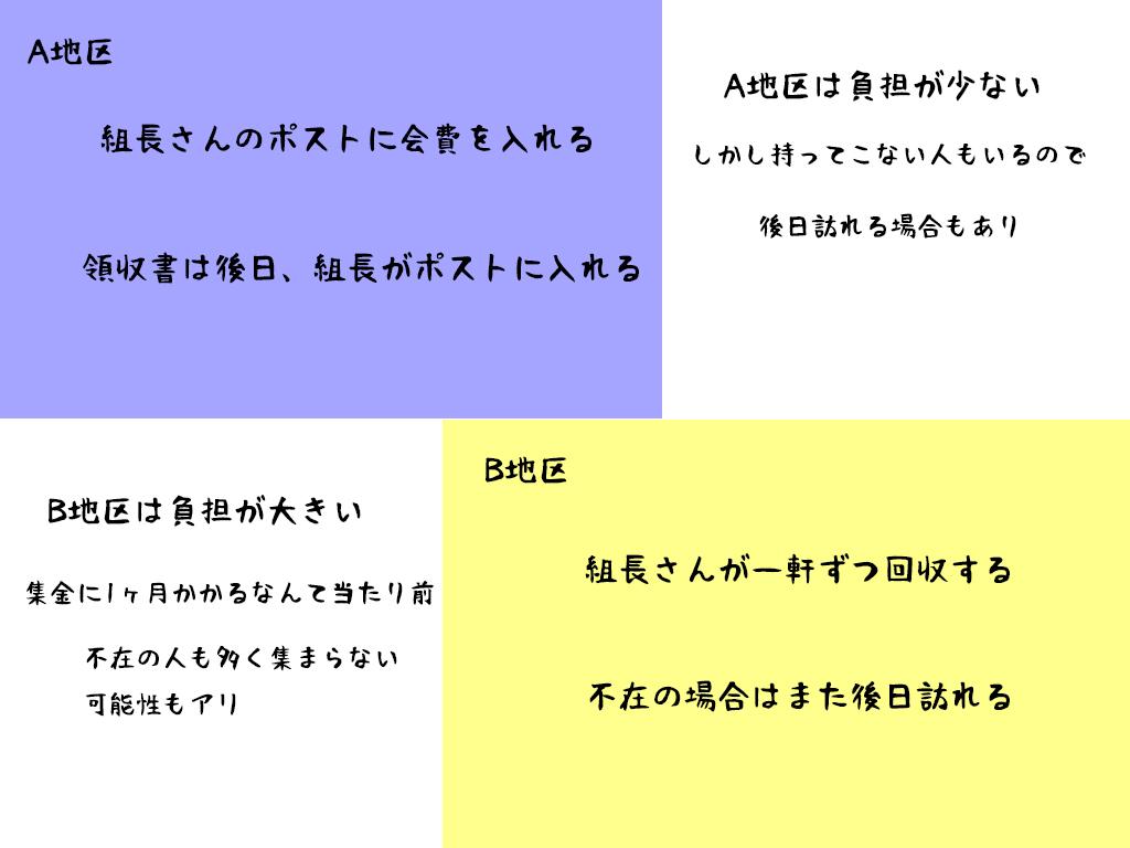 f:id:masanori1989:20180510130209j:plain
