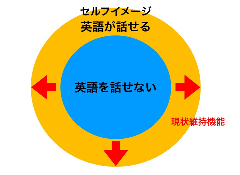 f:id:masansa:20180408160127p:plain
