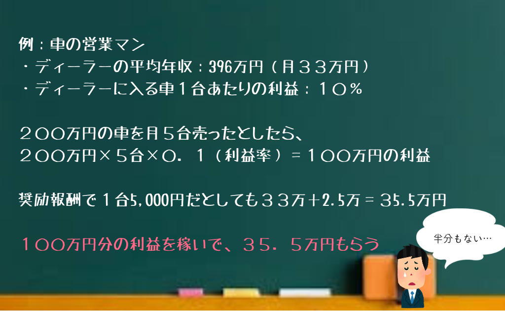 f:id:masansa:20190116113906p:plain