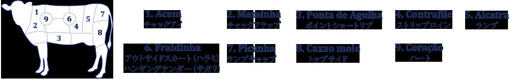 f:id:masao_kamakura:20170305154732p:plain