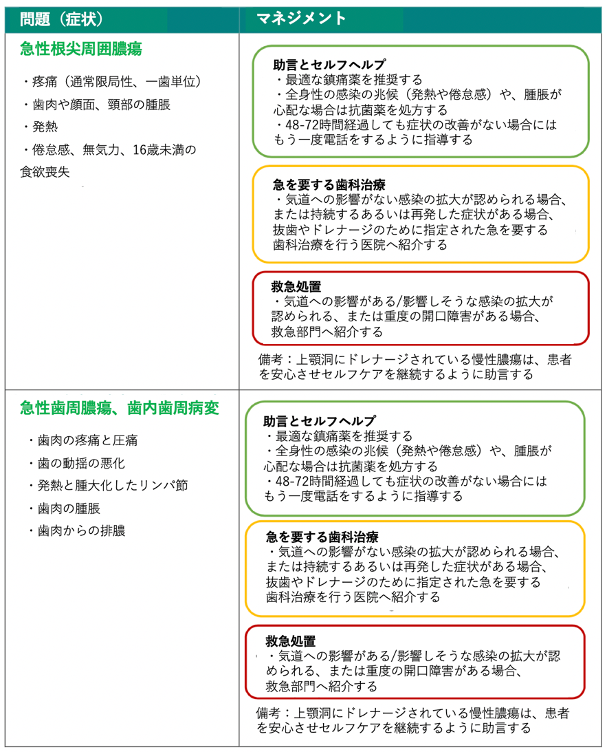 f:id:masaomikono:20200502113229p:plain