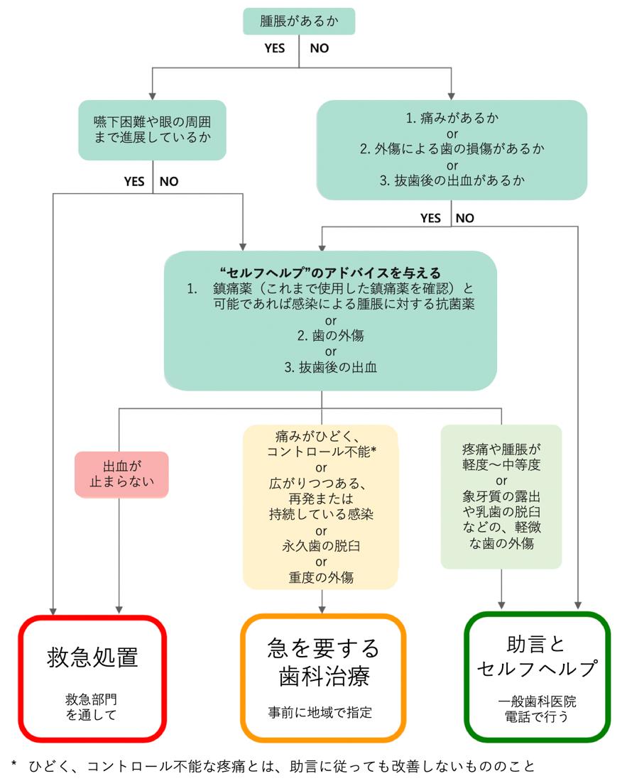 f:id:masaomikono:20200502113243p:plain