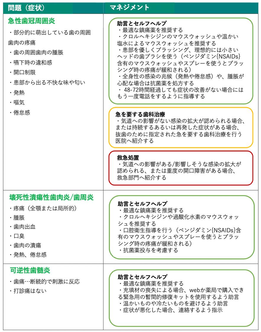 f:id:masaomikono:20200502113440p:plain