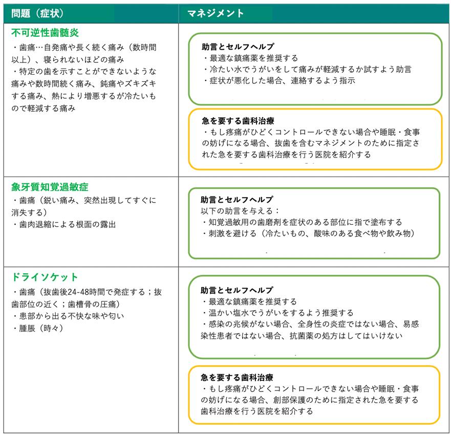 f:id:masaomikono:20200502113503p:plain