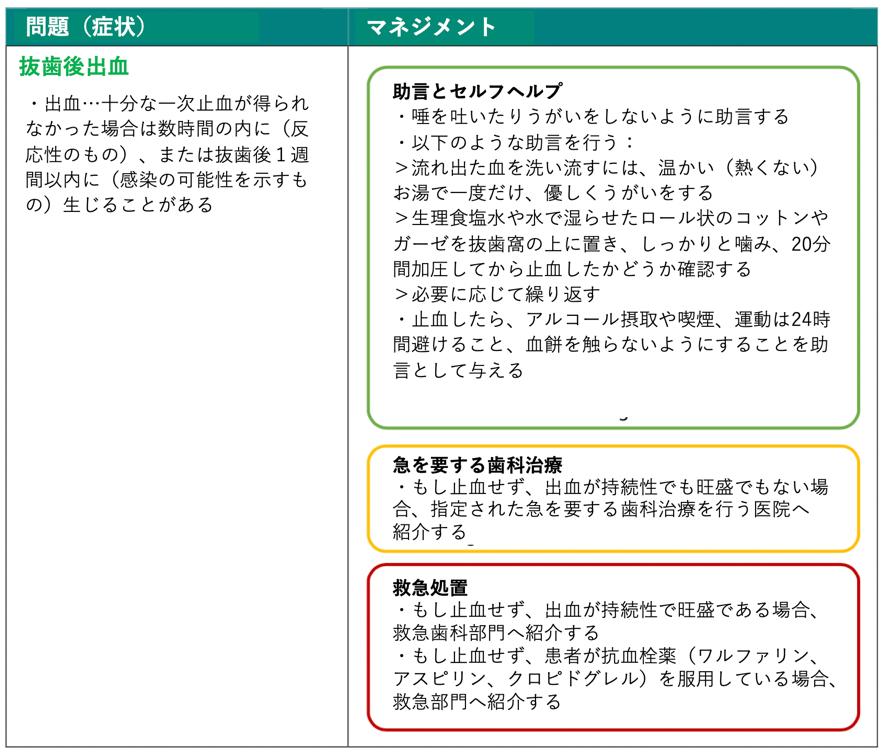 f:id:masaomikono:20200502113517p:plain