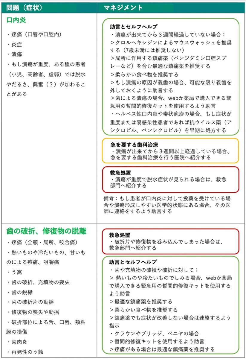 f:id:masaomikono:20200502113532p:plain