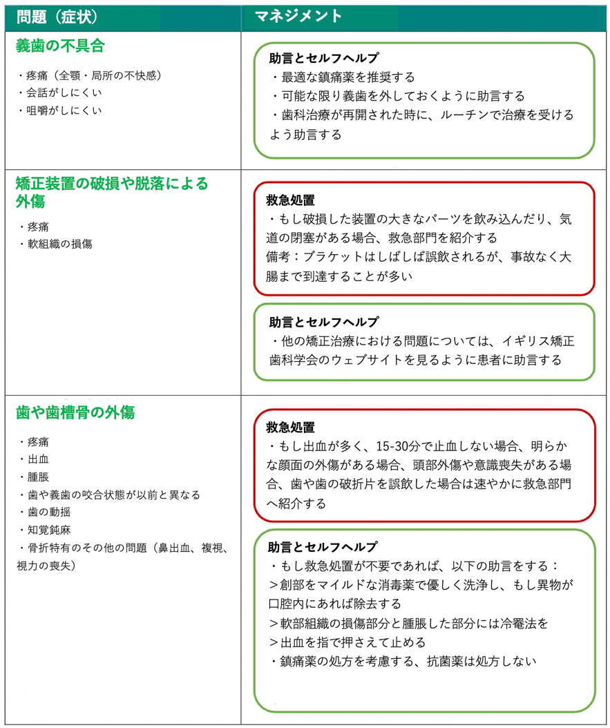 f:id:masaomikono:20200502113552p:plain