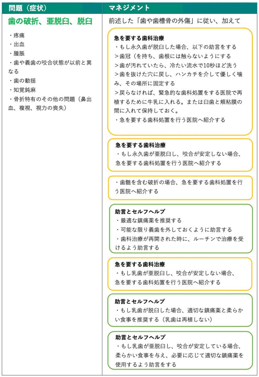 f:id:masaomikono:20200502113606p:plain