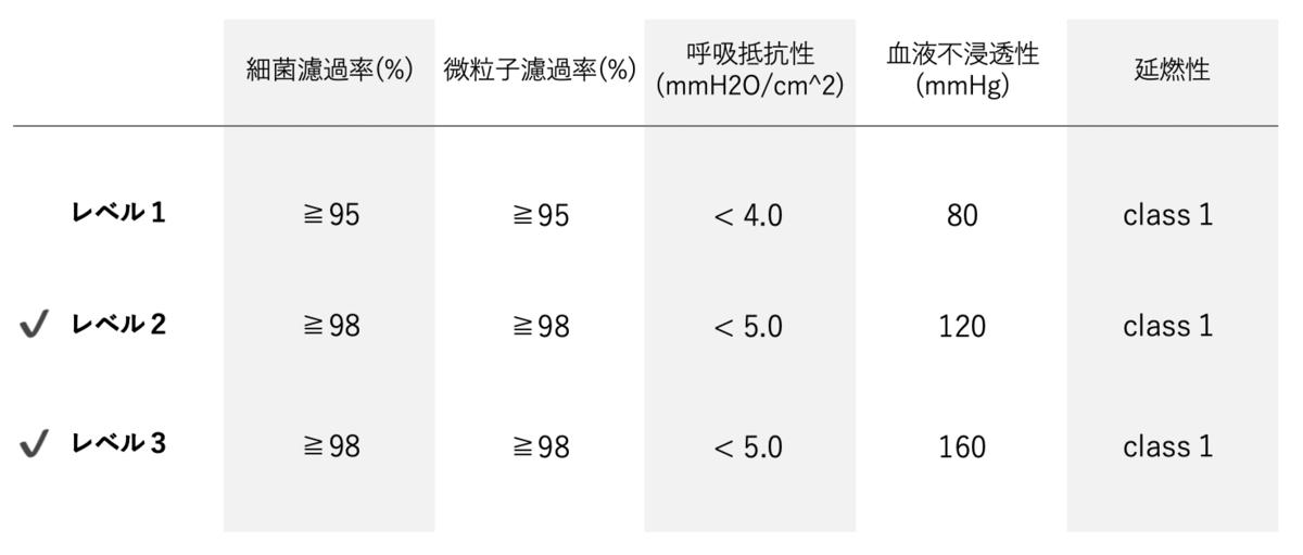 f:id:masaomikono:20200503215958p:plain