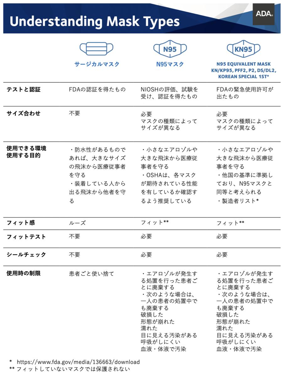 f:id:masaomikono:20200504102945p:plain