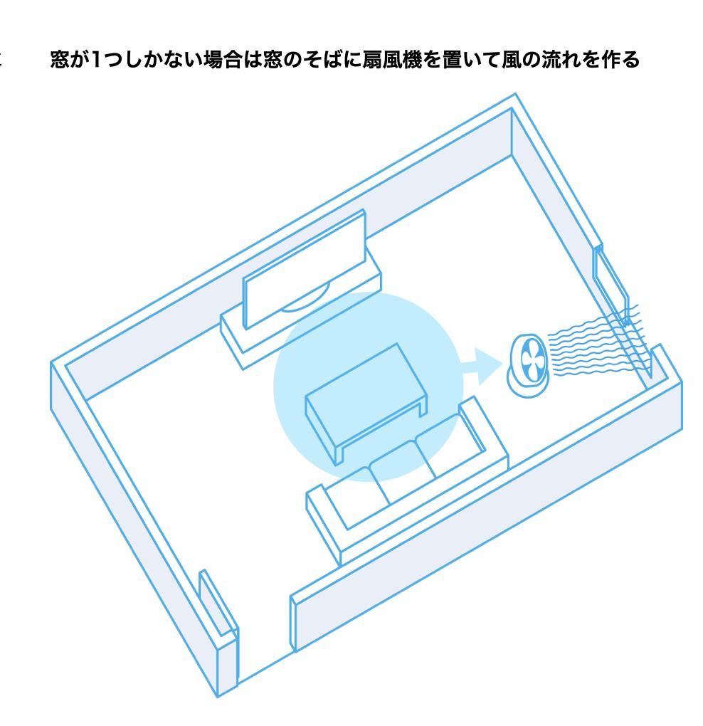 f:id:masaomikono:20200625155816p:plain
