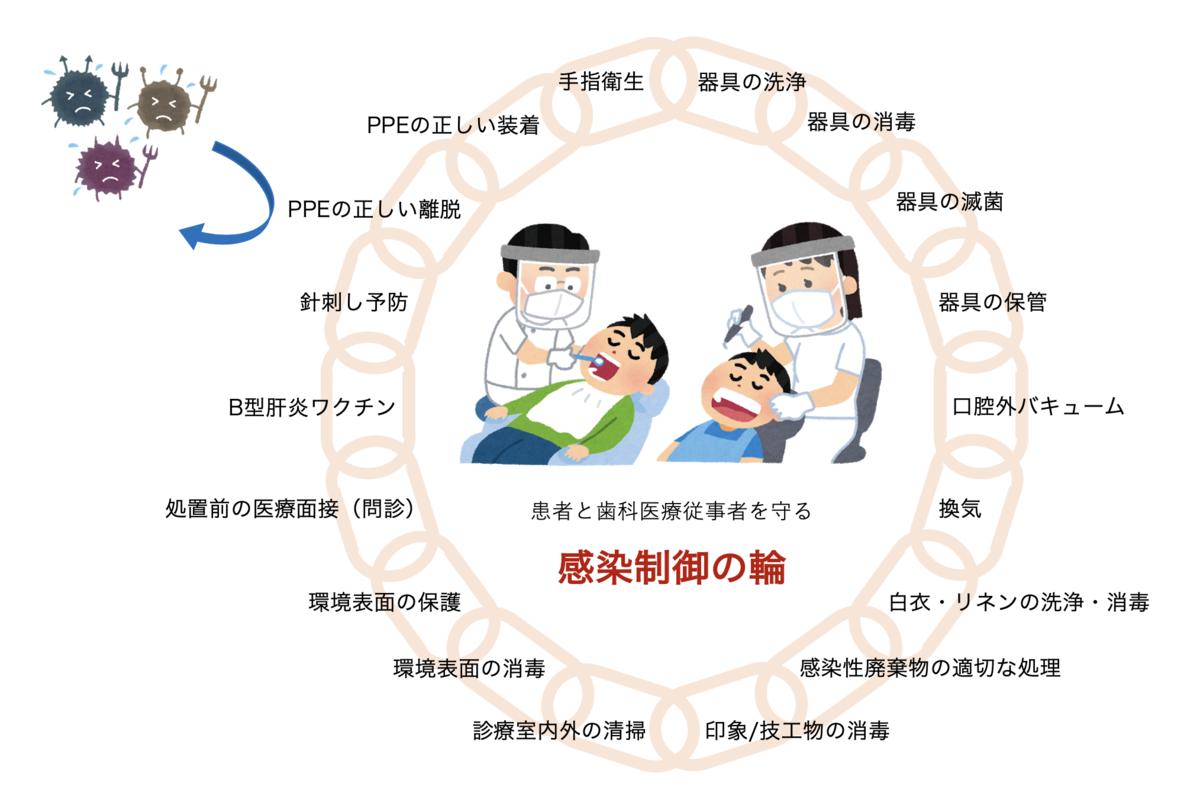 f:id:masaomikono:20200702151226p:plain