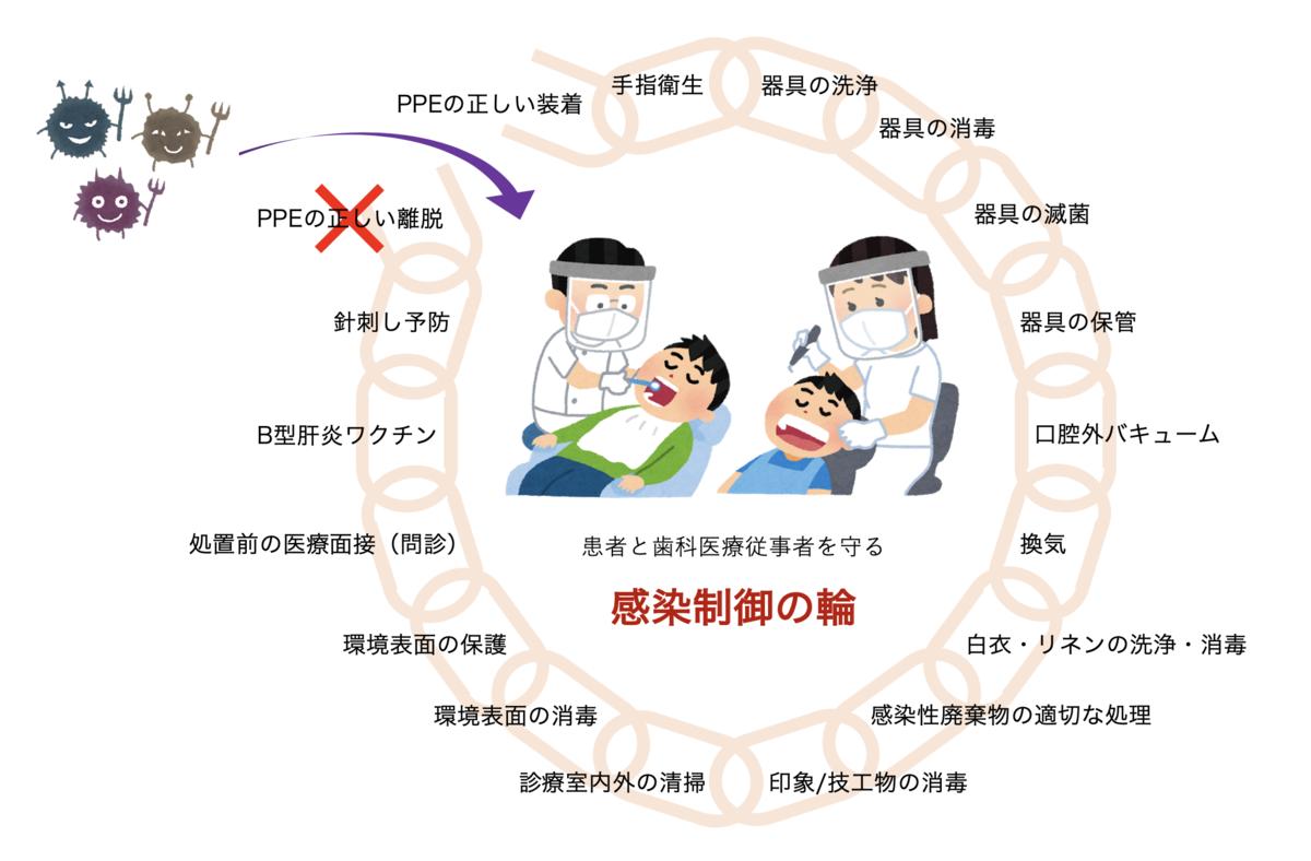 f:id:masaomikono:20200702151531p:plain