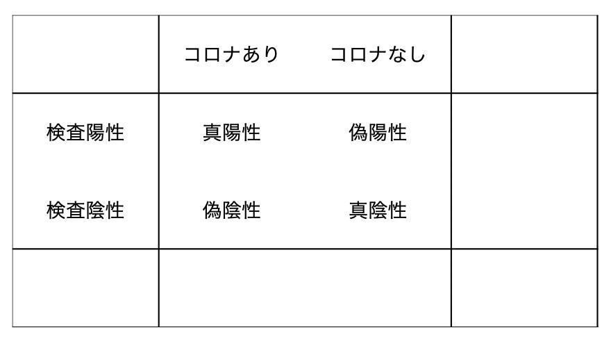 f:id:masaomikono:20200820182500p:plain