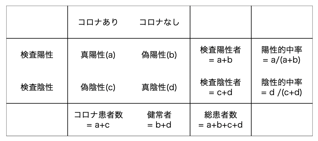 f:id:masaomikono:20200820182846p:plain