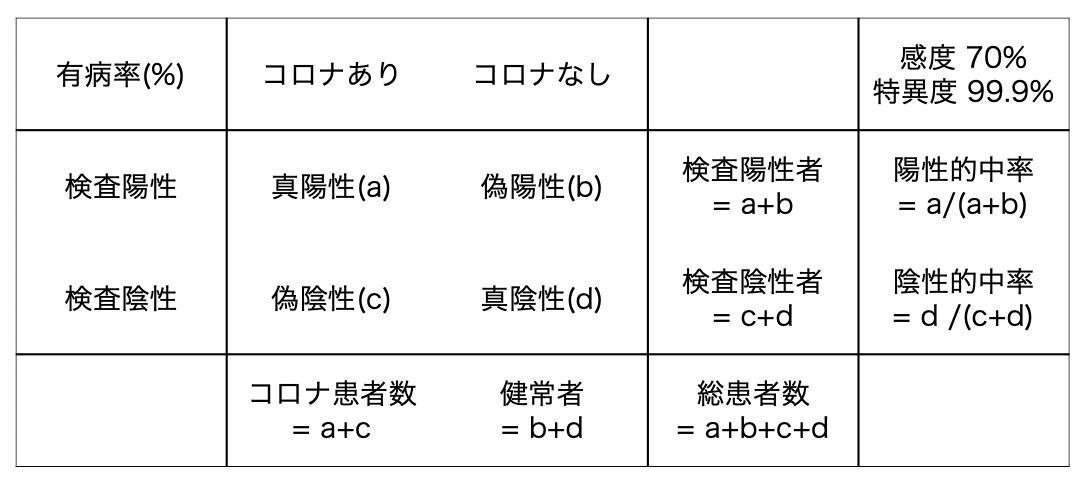 f:id:masaomikono:20200820183332p:plain