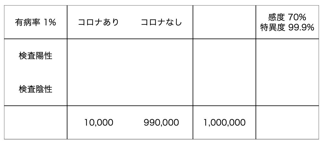 f:id:masaomikono:20200820184108p:plain