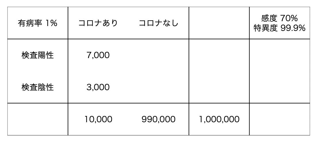 f:id:masaomikono:20200820184324p:plain