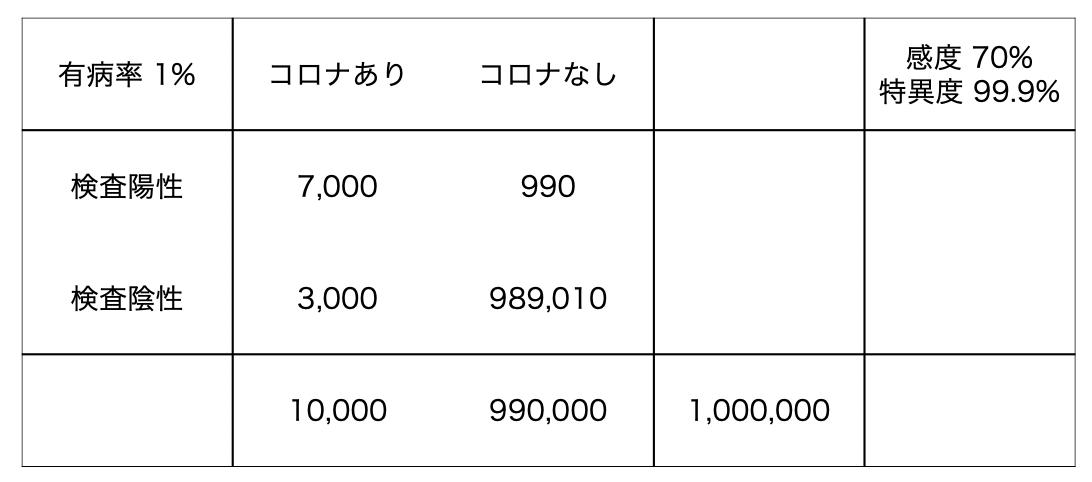 f:id:masaomikono:20200820184436p:plain