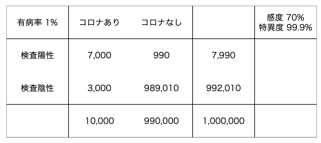 f:id:masaomikono:20200820184813p:plain