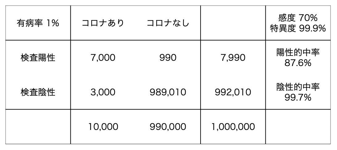 f:id:masaomikono:20200820184909p:plain