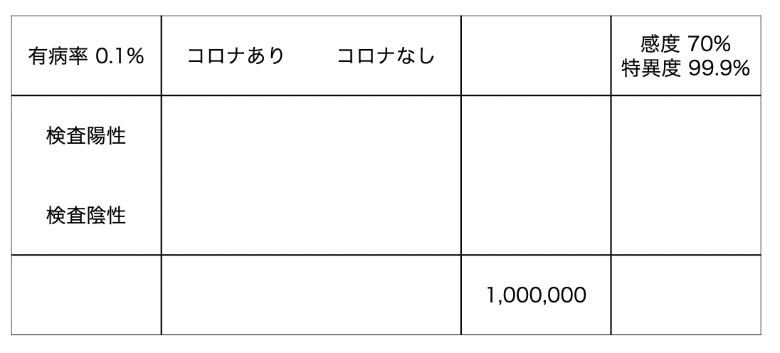 f:id:masaomikono:20200820192800p:plain